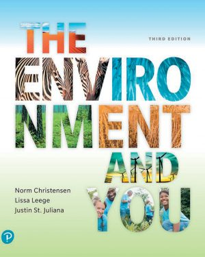 environment and you the
